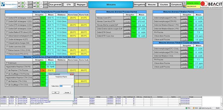 BEACIT, automatisme supervision, dax, landes